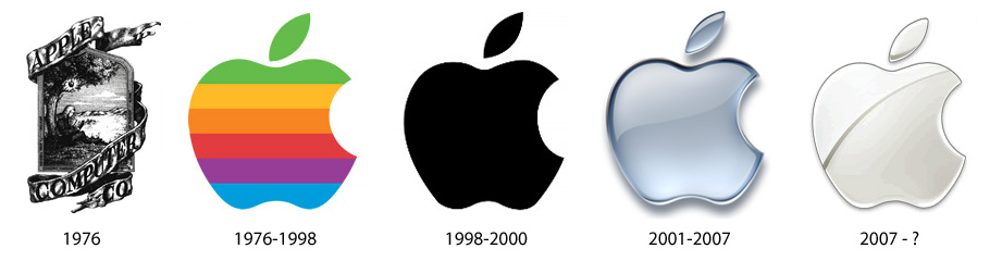 The evolution of Apple's logo over the years. The logo is the trademark of the company and can be recognised by anyone easily.