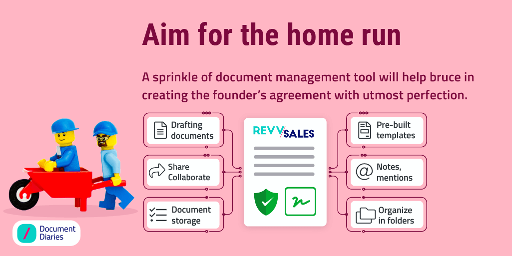 RevvSales makes the drafting process of documents like founder's agreement easy