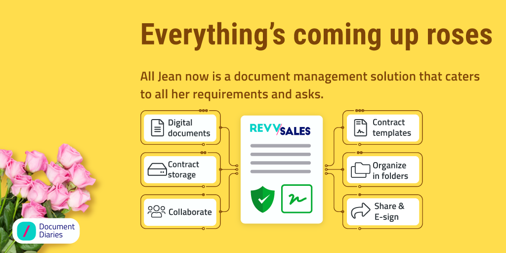 A document management solution for all your document issues