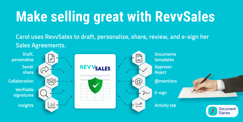 Use RevvSales to draft, send, share and sign business documents