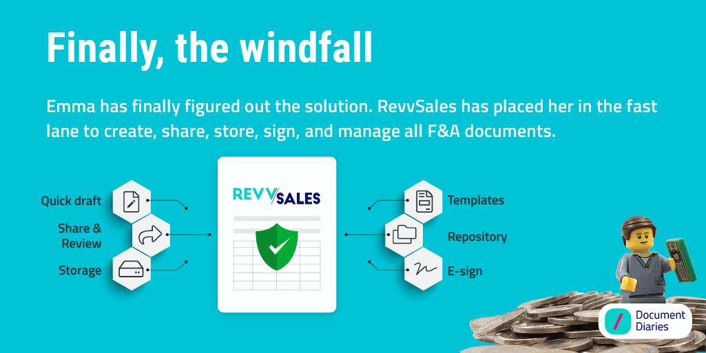 RevvSales Document Management Software - Credit note & Debit Note