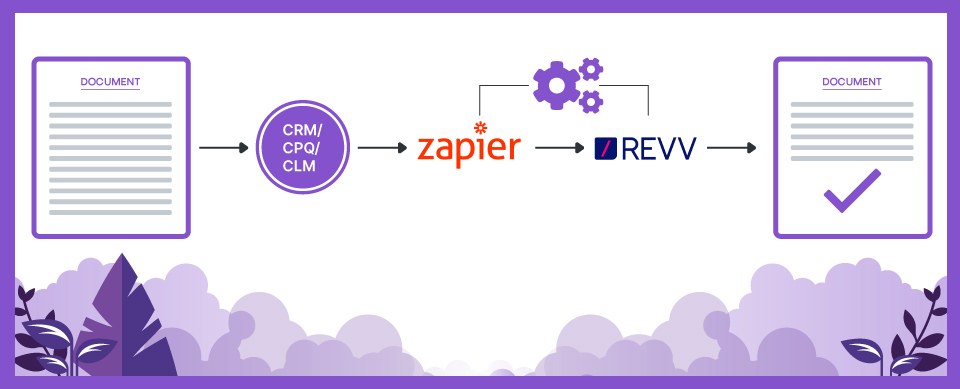Integrate multiple business apps woth Revv and create powerful documents