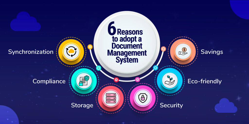 A document management software or system has various benefits for an organization.