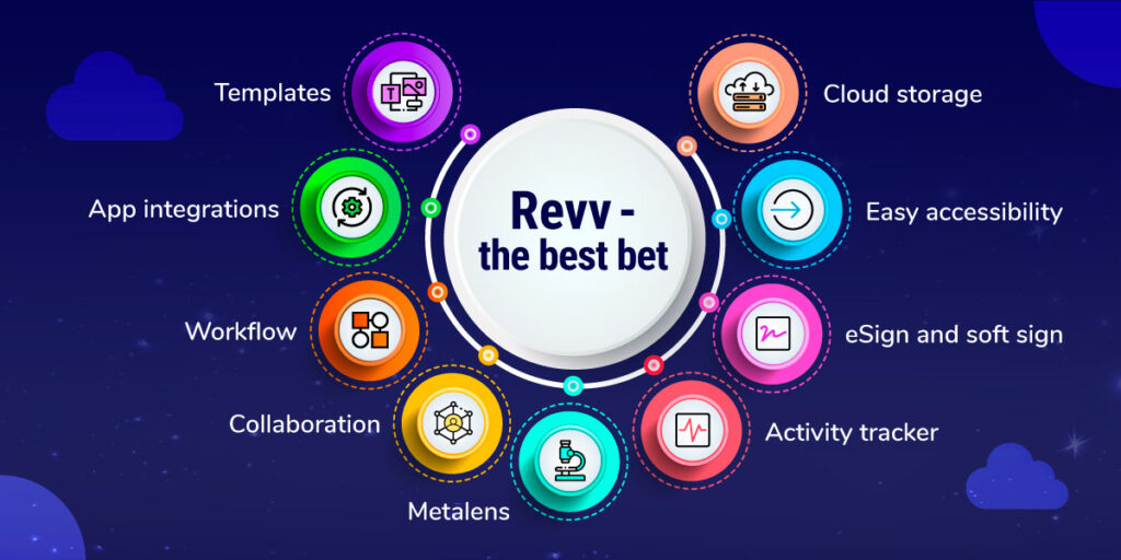 Revv is a simple document management system with multiple features.