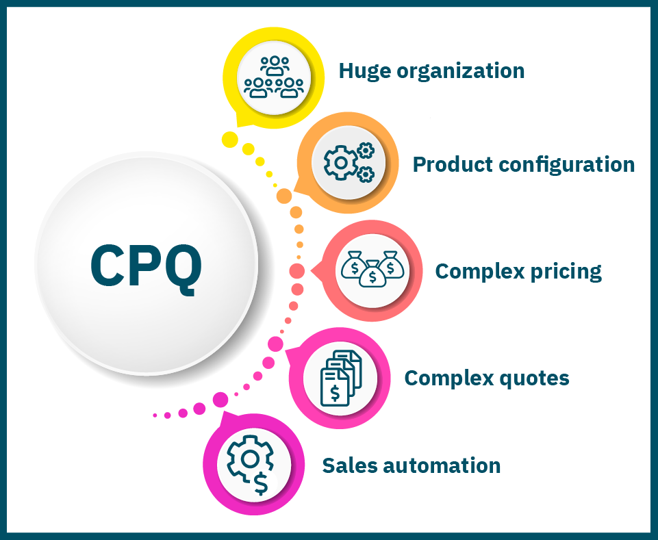 A CPQ is a robust sales automation tool with multiple functions and great flexibility for the users.
