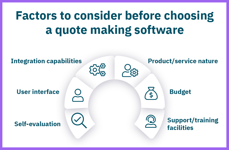 You must look into major factors that will influence your decision of choosing a business quotation software or a CPQ.