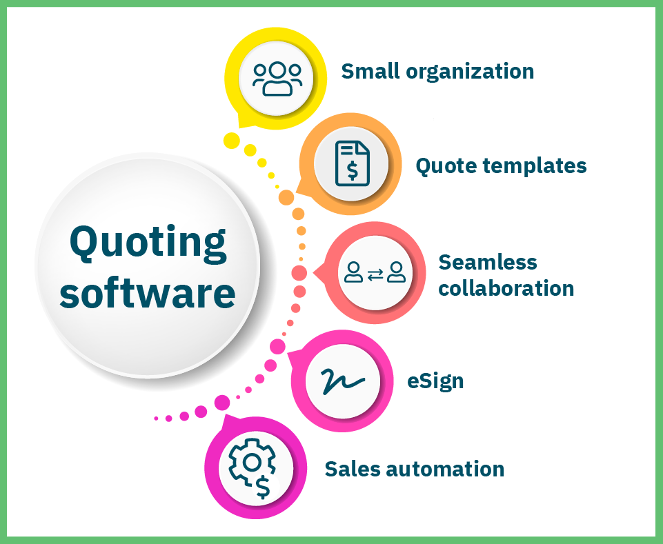 Business quotation software helps you churn out professional quotes rapidly and close more profitable deals.