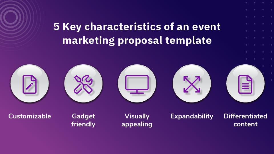 Key characteristics of an event marketing proposal template