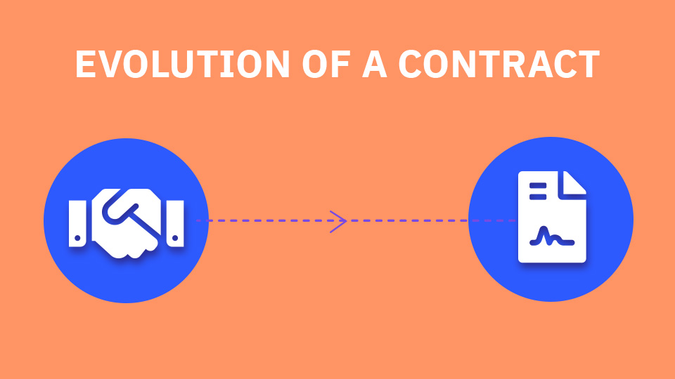 How has contract evolved over the years?