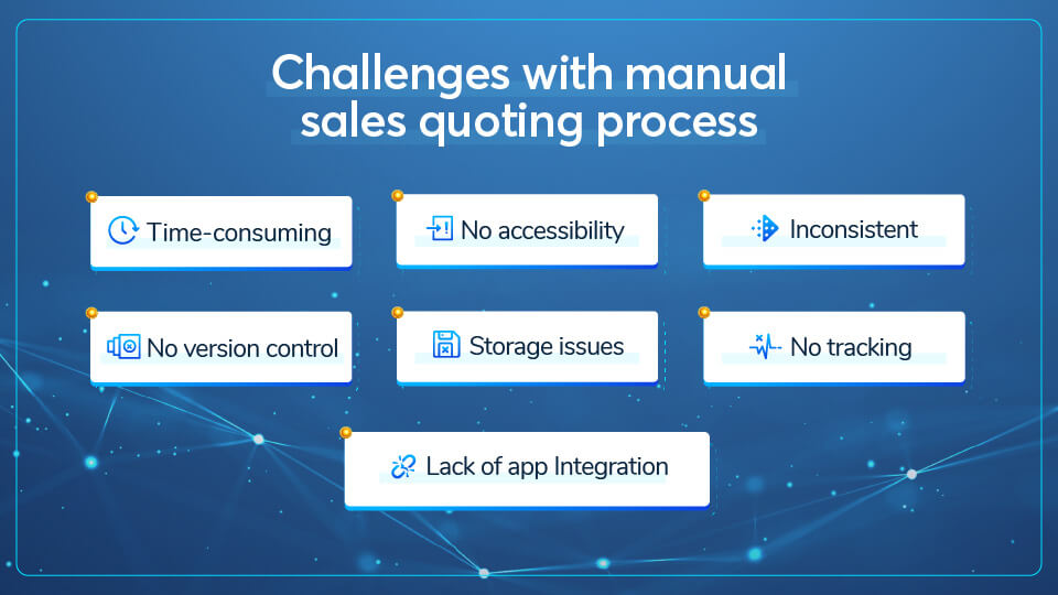 Manual sales quoting process has a lot of challenges.