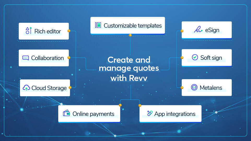 Use Revv to create, manage, and store your sales documents.