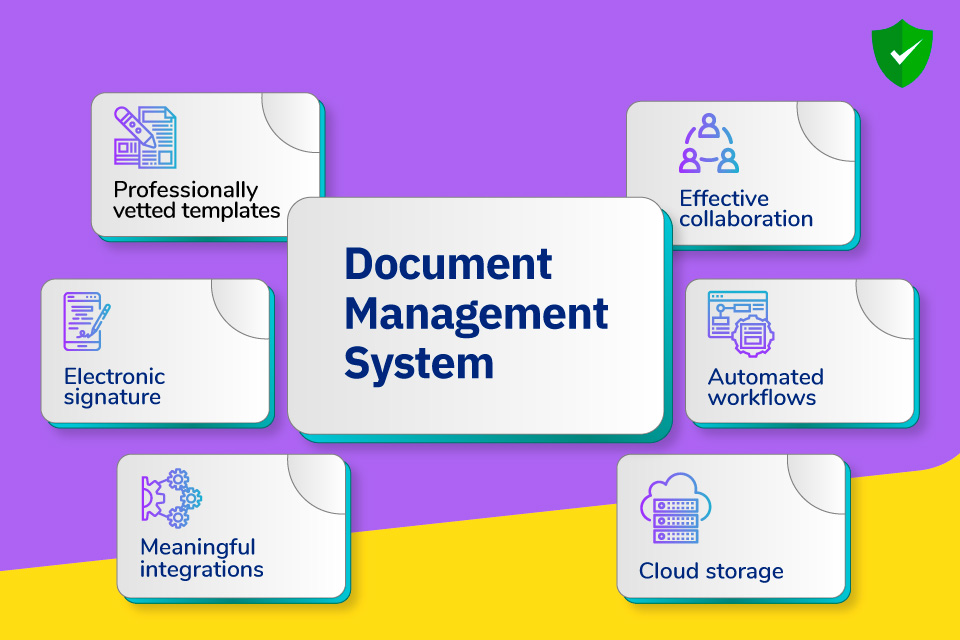 Document management system offers various features for improved business functionality.