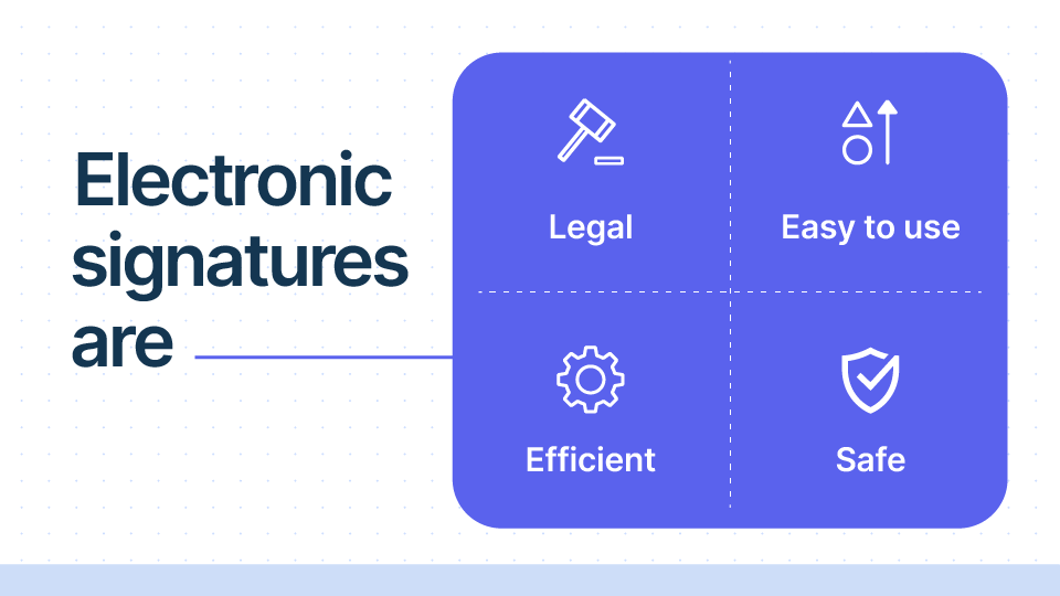 A list of reasons why electronic signatures are considered safe, legal, and valid.