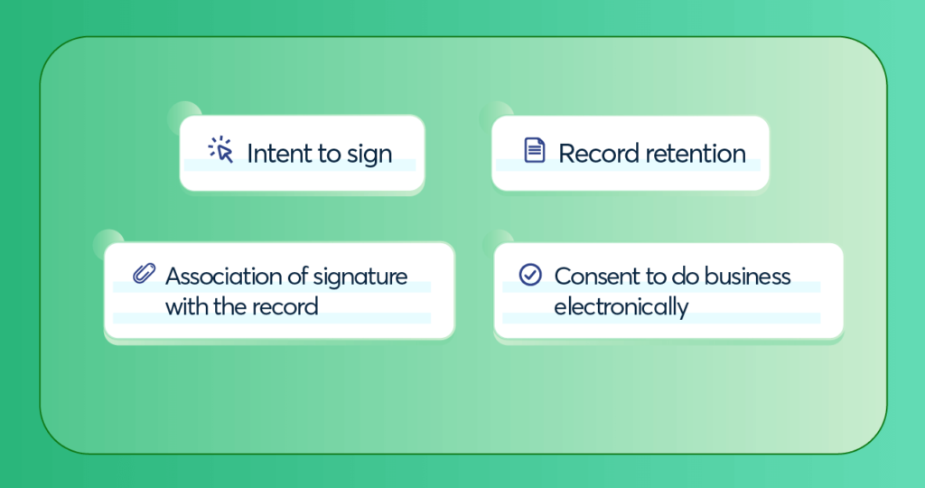 Requirements that make an electronic signature valid under the UETA and ESIGN Act.