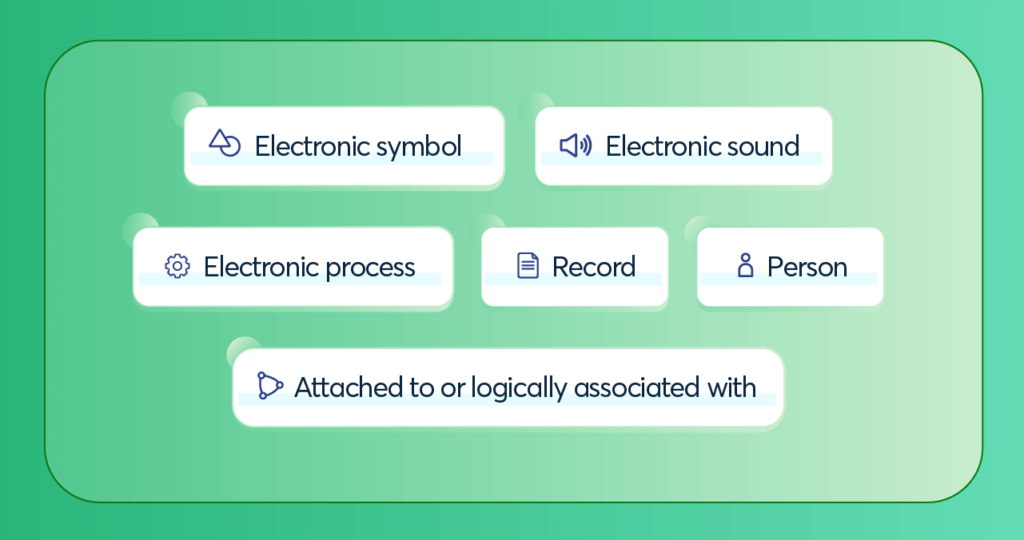 What is an electronic signature under the UETA and ESIGN Act?