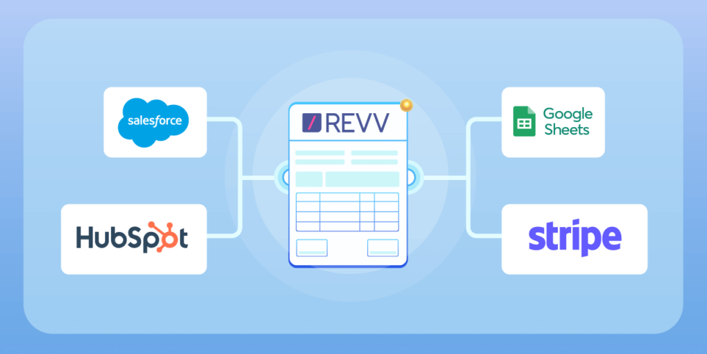 Streamline your sales cycle with Revv's integration features